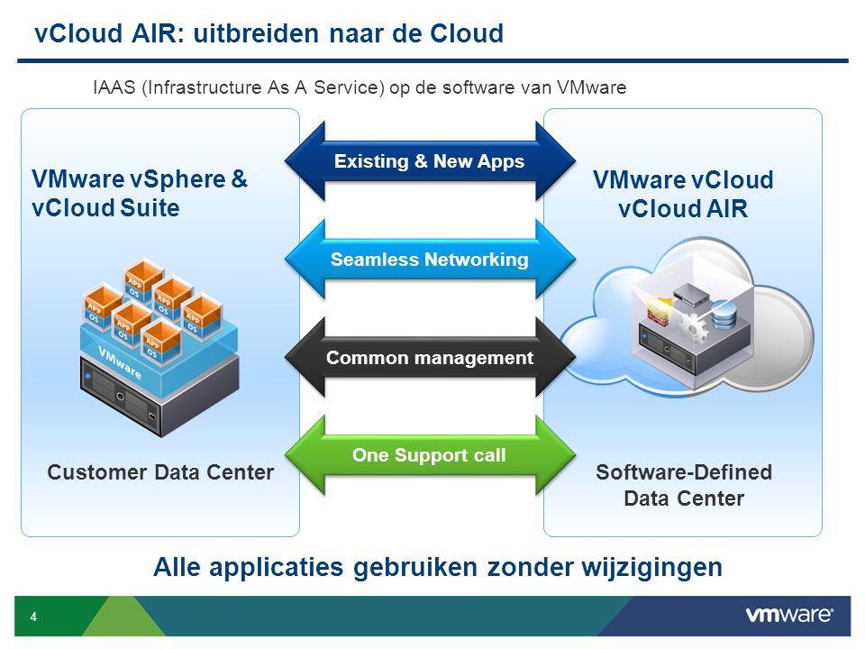 vCloud AIR: uitbreiden naar de Cloud