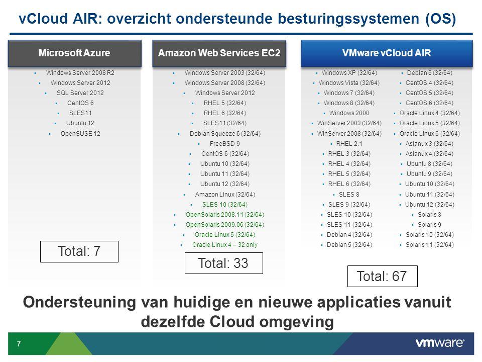 vCloud AIR: overzicht ondersteunde besturingssystemen (OS)
