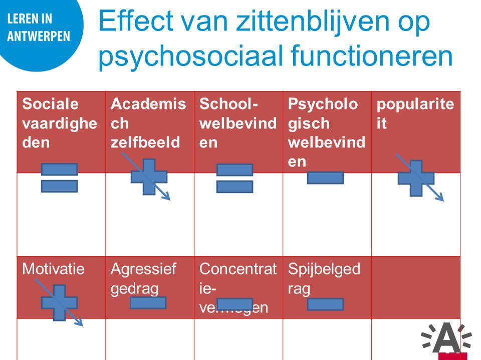 Effect van zittenblijven op psychosociaal functioneren