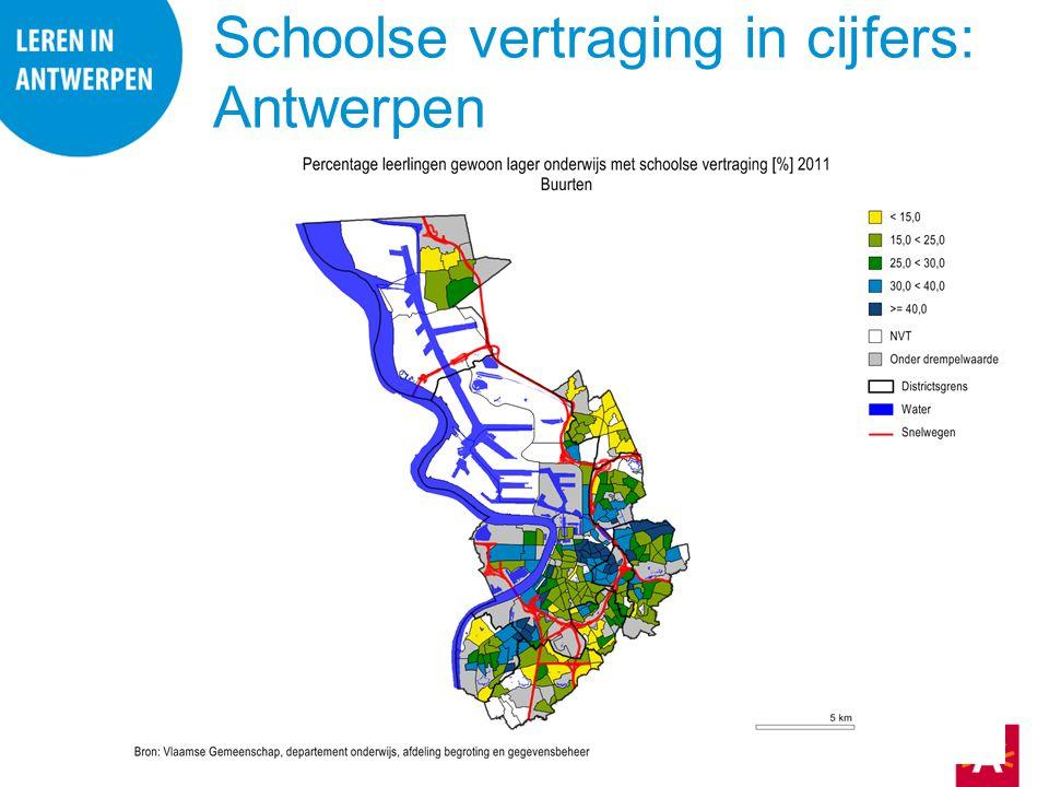 Schoolse vertraging in cijfers: Antwerpen