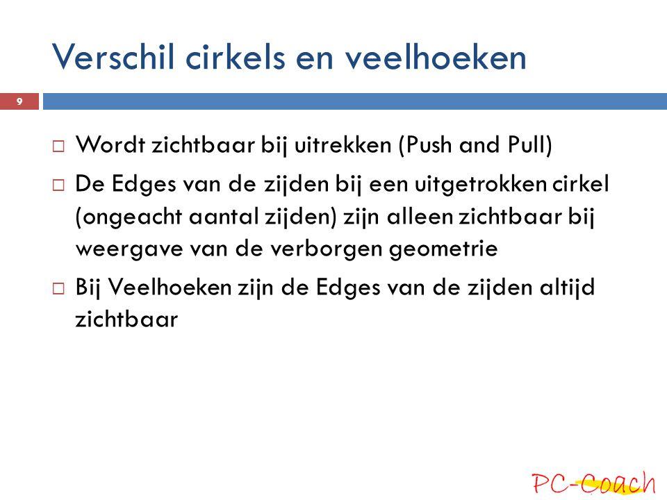 Verschil cirkels en veelhoeken