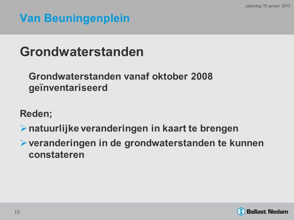 zaterdag 8 april 2017 Van Beuningenplein. Grondwaterstanden Grondwaterstanden vanaf oktober 2008 geïnventariseerd.
