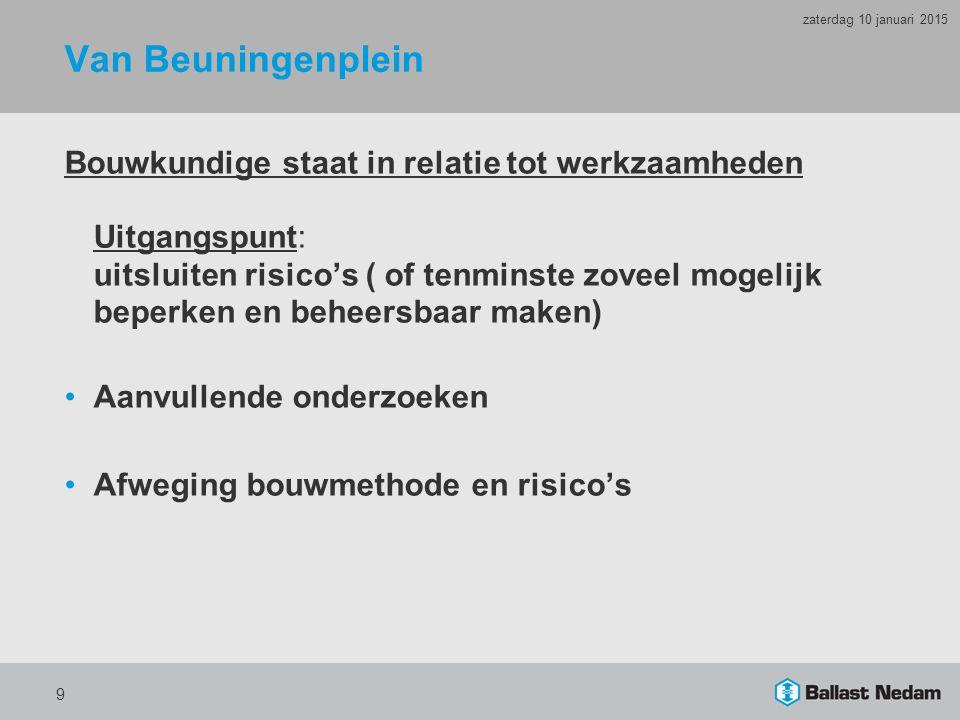 zaterdag 8 april 2017 Van Beuningenplein.