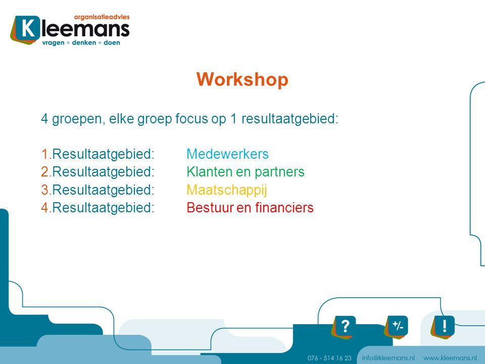 Workshop 4 groepen, elke groep focus op 1 resultaatgebied: