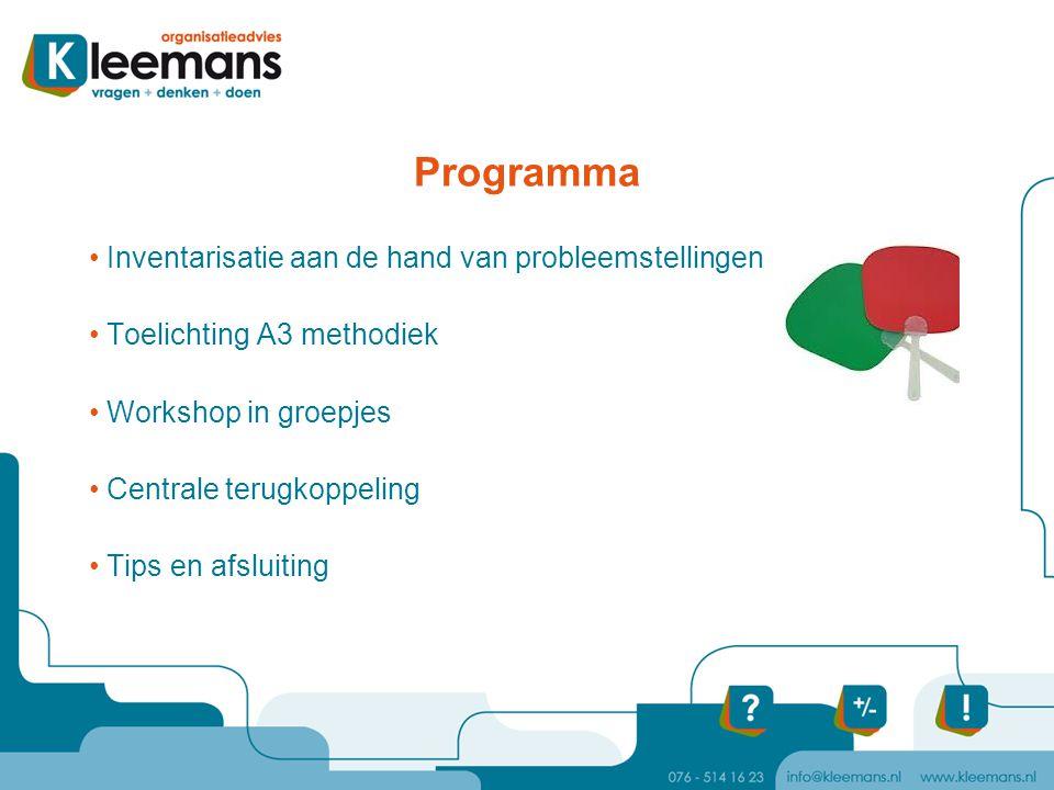 Programma Inventarisatie aan de hand van probleemstellingen