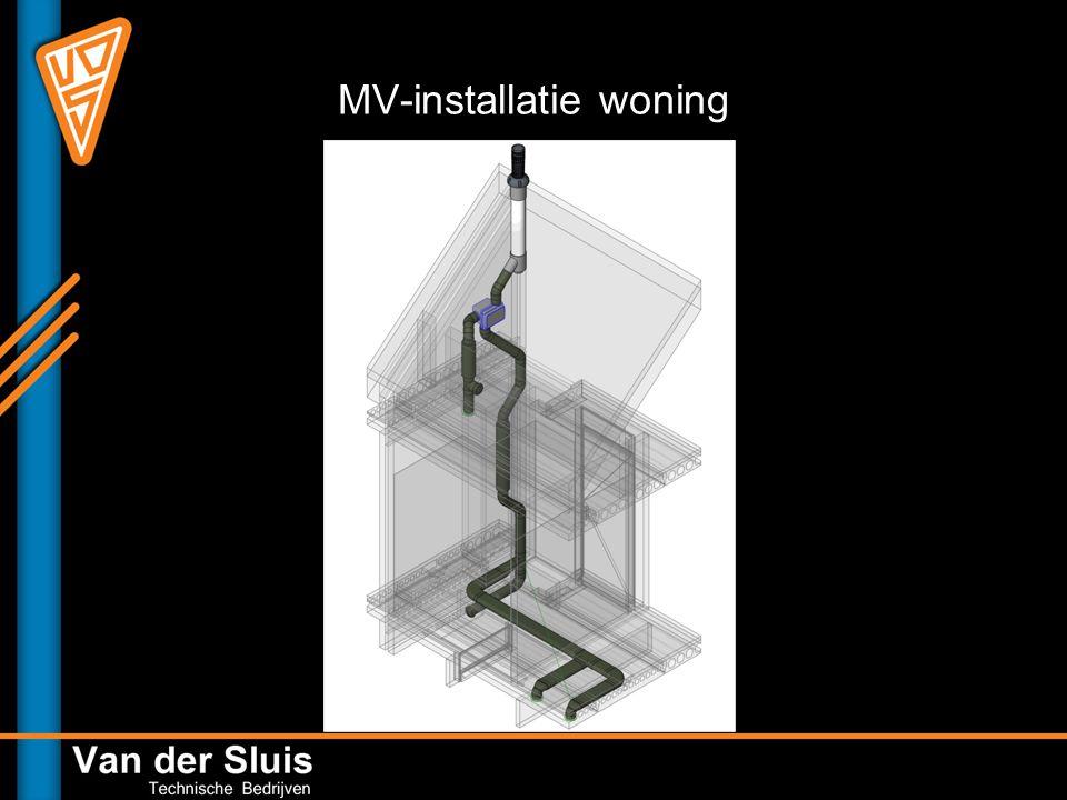 MV-installatie woning
