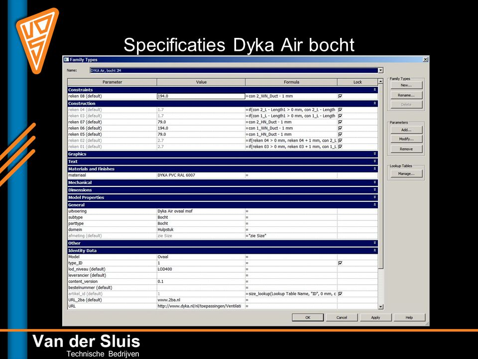 Specificaties Dyka Air bocht