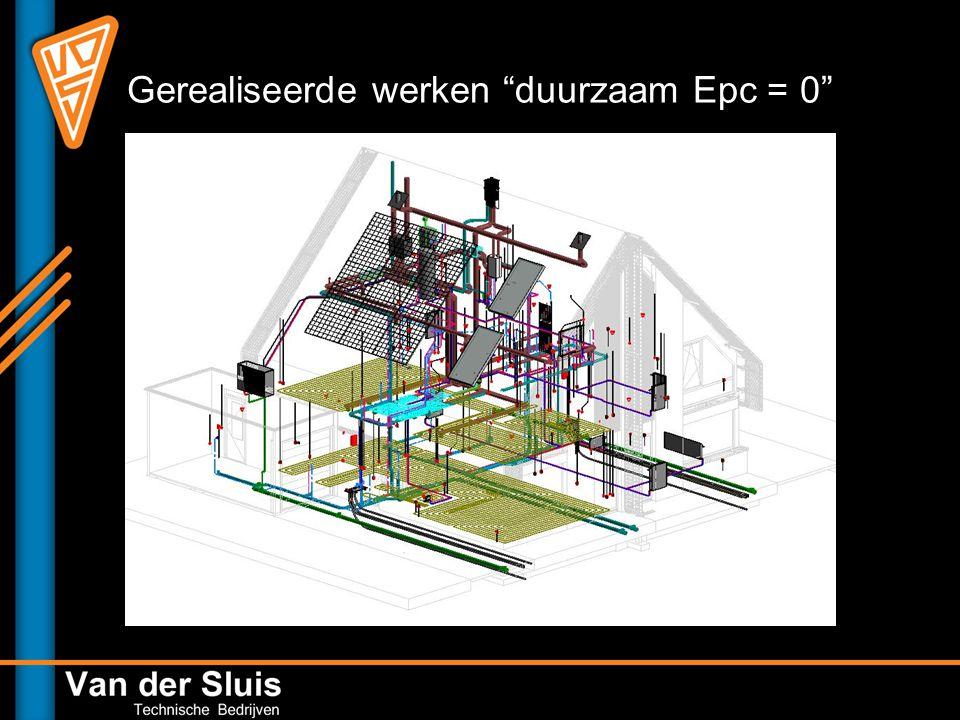 Gerealiseerde werken duurzaam Epc = 0