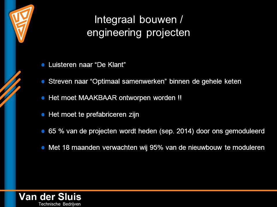 Integraal bouwen / engineering projecten