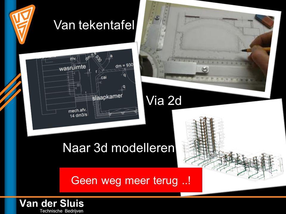Van tekentafel Via 2d Naar 3d modelleren Geen weg meer terug ..!