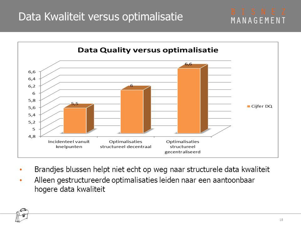 Data Kwaliteit versus optimalisatie