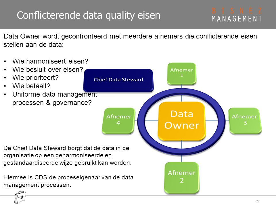 Conflicterende data quality eisen
