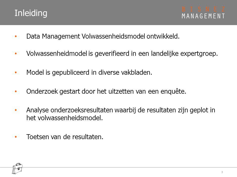 Inleiding Data Management Volwassenheidsmodel ontwikkeld.