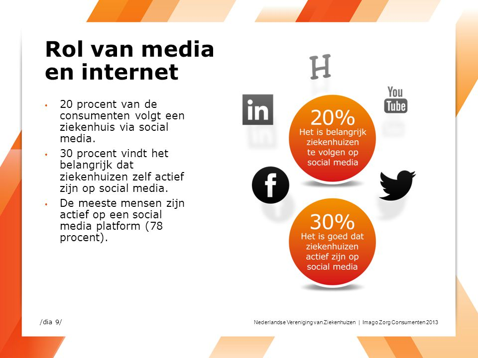 Rol van media en internet