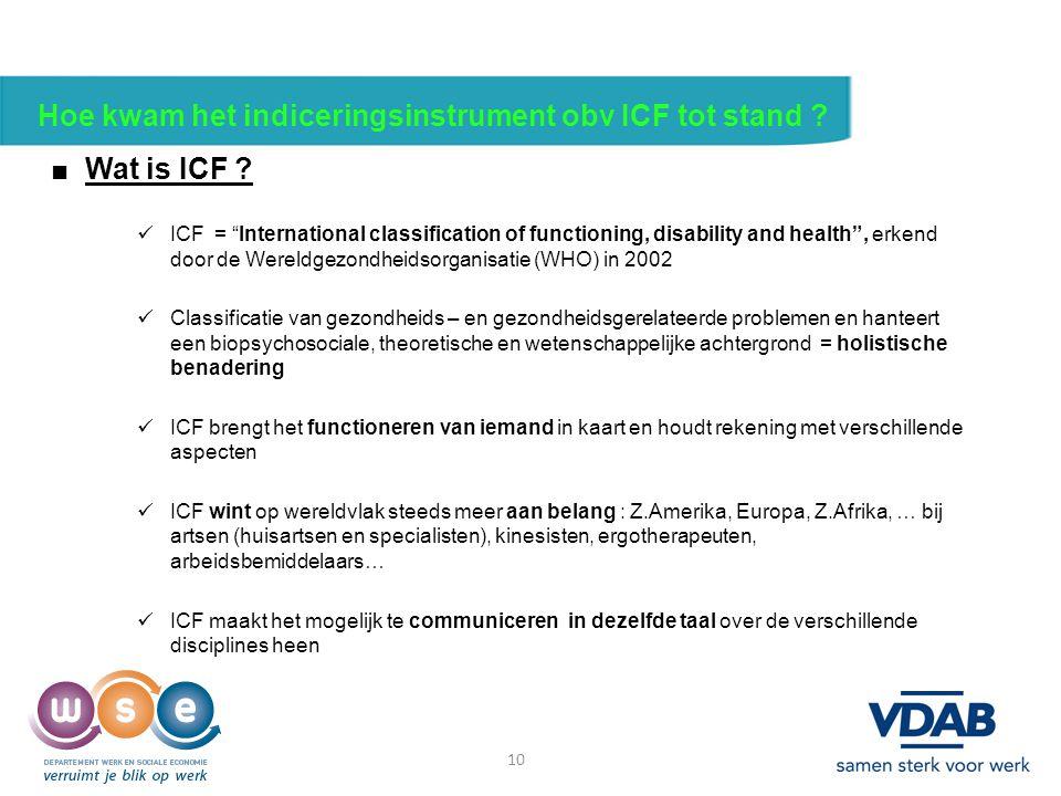 Hoe kwam het indiceringsinstrument obv ICF tot stand
