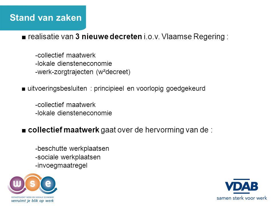 Stand van zaken ■ realisatie van 3 nieuwe decreten i.o.v. Vlaamse Regering : -collectief maatwerk.