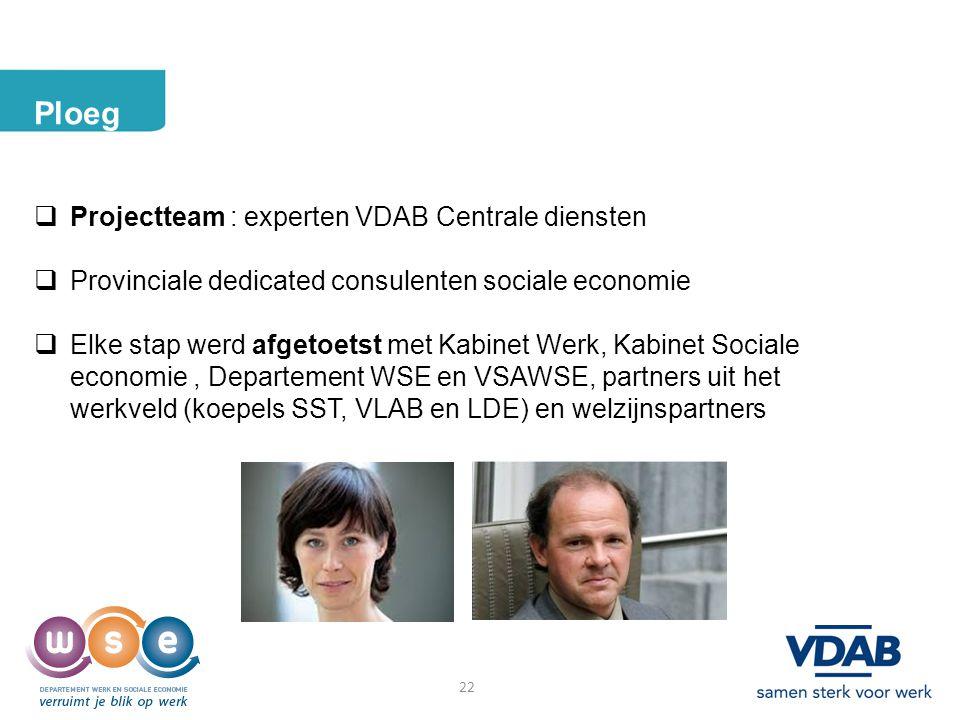Ploeg Projectteam : experten VDAB Centrale diensten