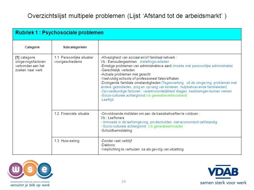 Overzichtslijst multipele problemen (Lijst 'Afstand tot de arbeidsmarkt' )
