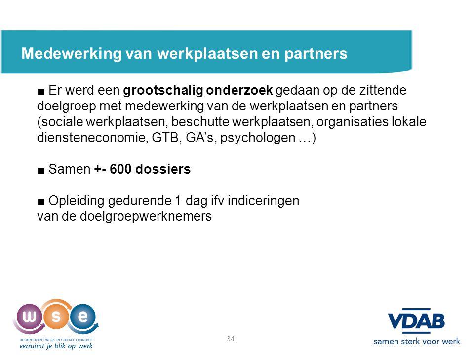 Medewerking van werkplaatsen en partners