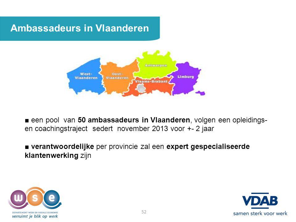 Ambassadeurs in Vlaanderen