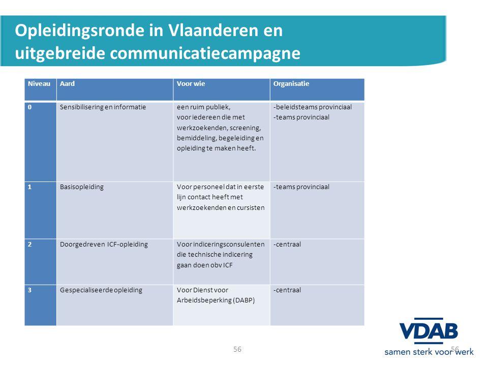 Opleidingsronde in Vlaanderen en uitgebreide communicatiecampagne