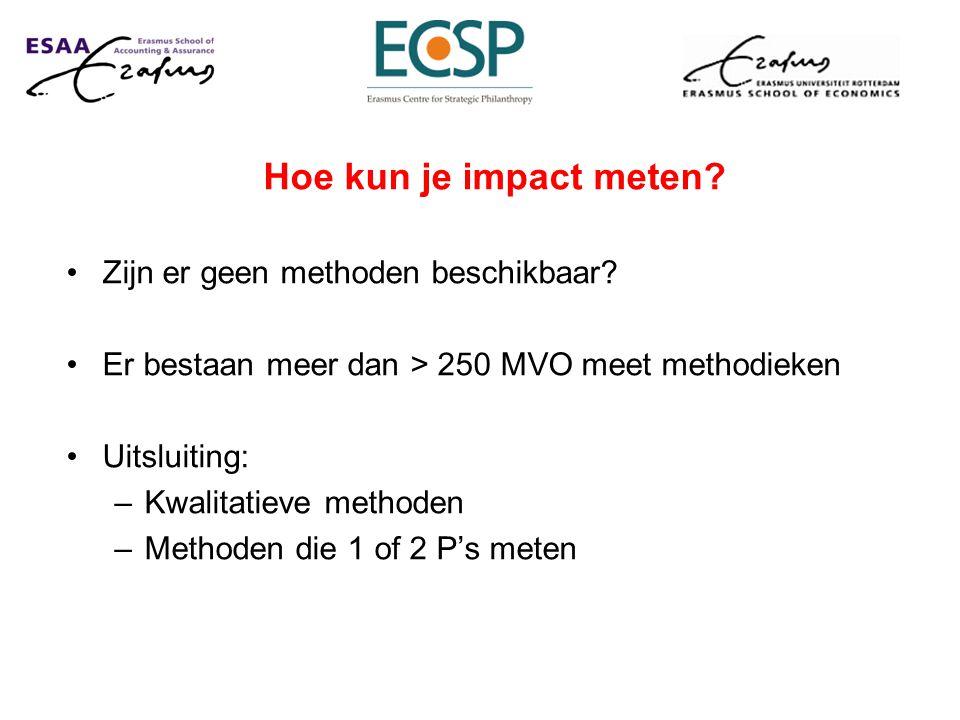 Hoe kun je impact meten Zijn er geen methoden beschikbaar