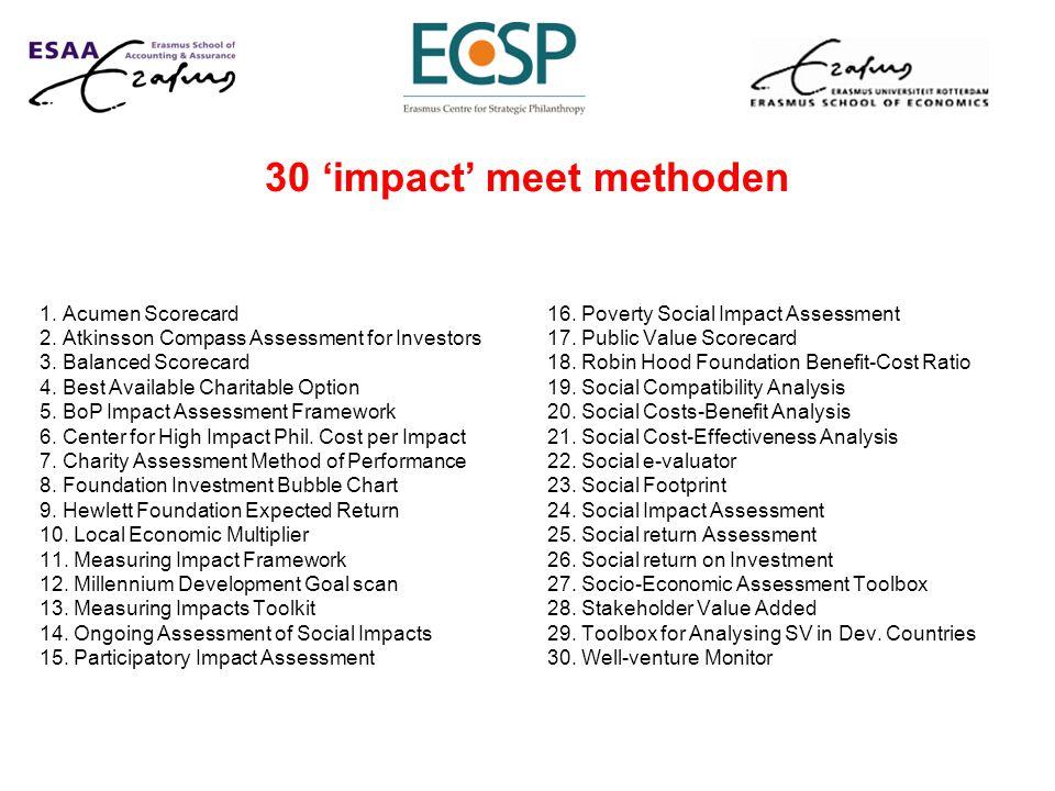 30 'impact' meet methoden