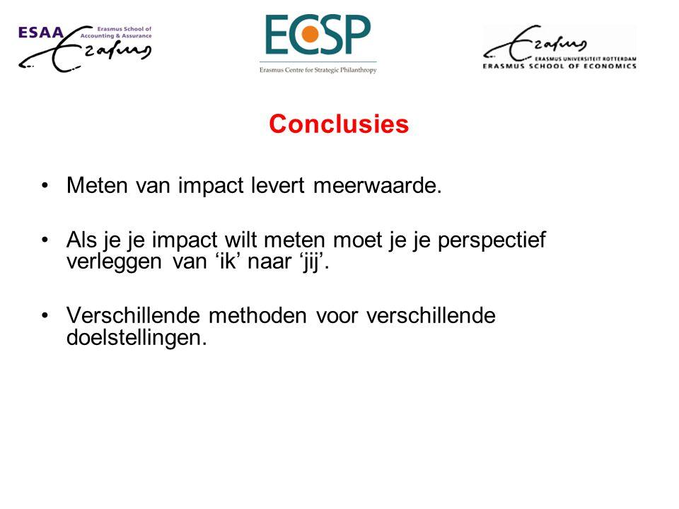 Conclusies Meten van impact levert meerwaarde.