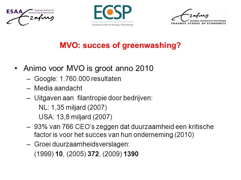 MVO: succes of greenwashing
