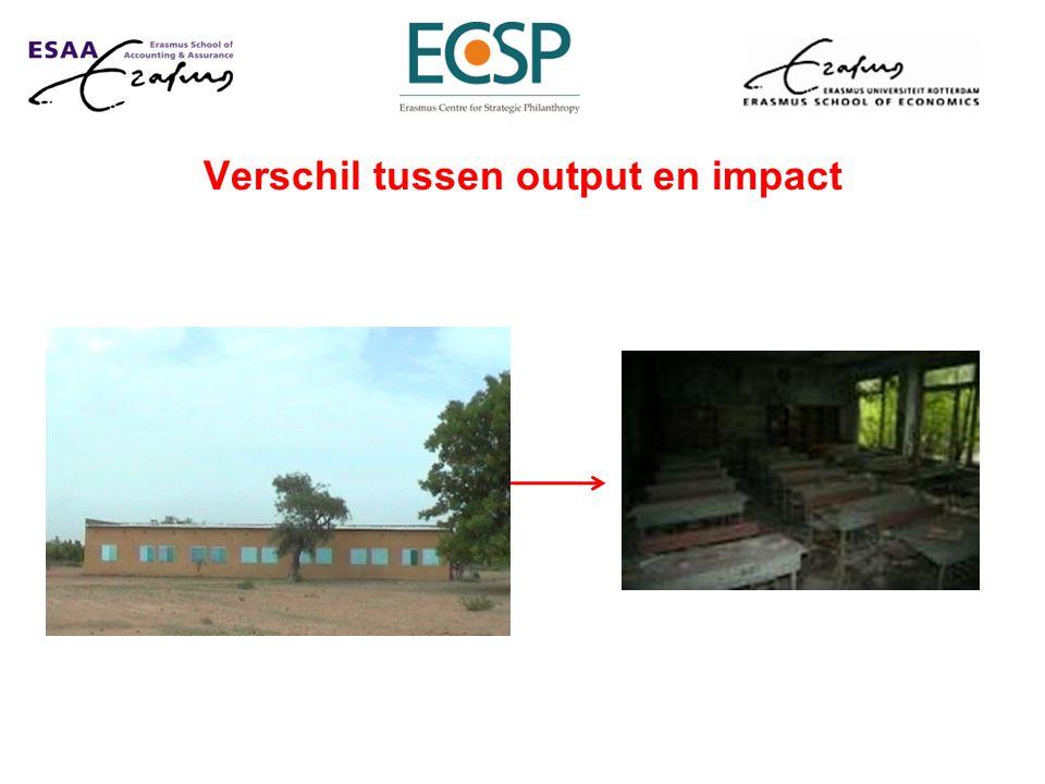 Verschil tussen output en impact