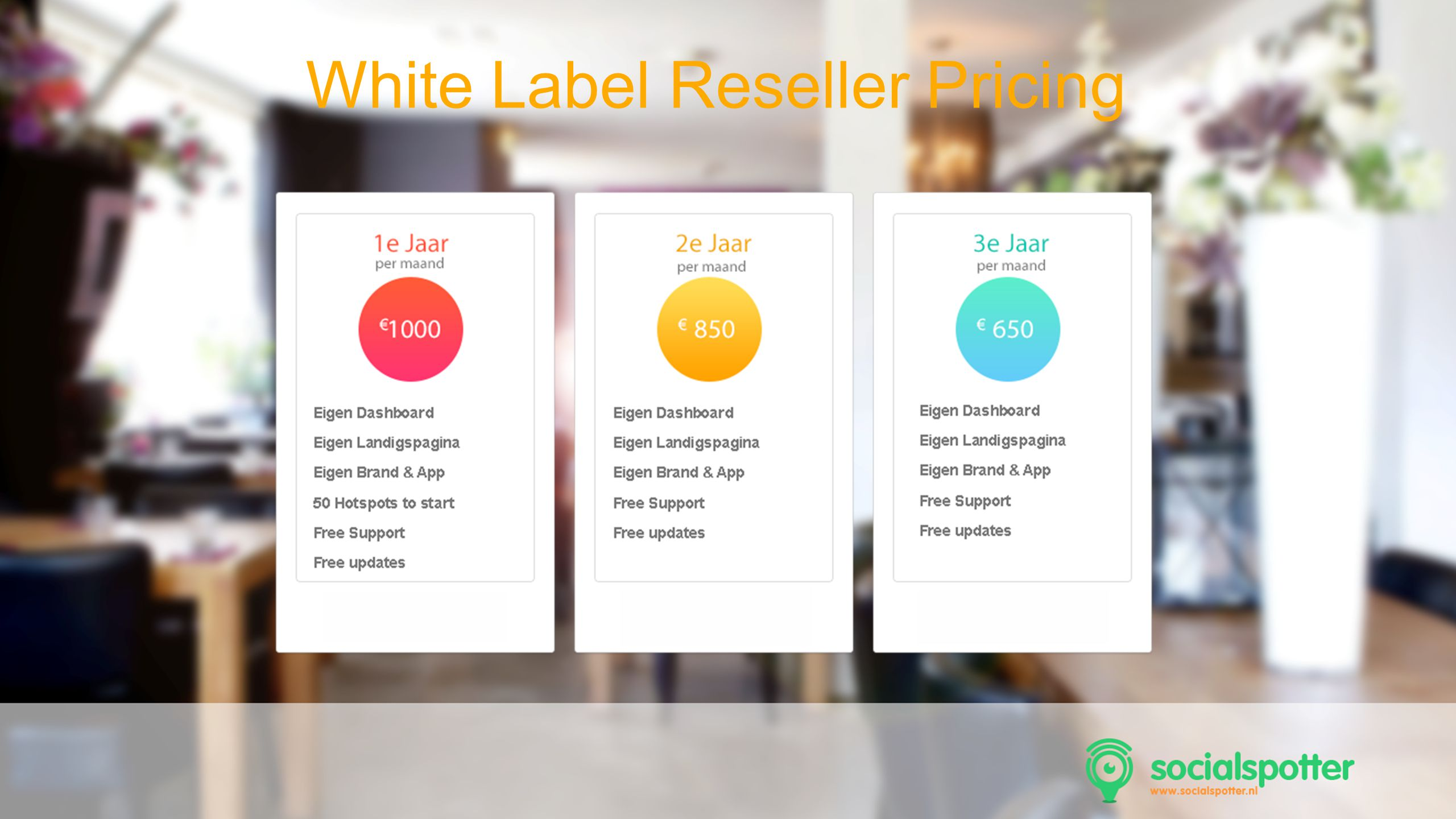 White Label Reseller Pricing