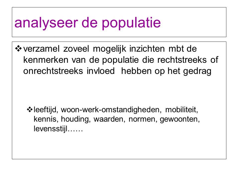 analyseer de populatie