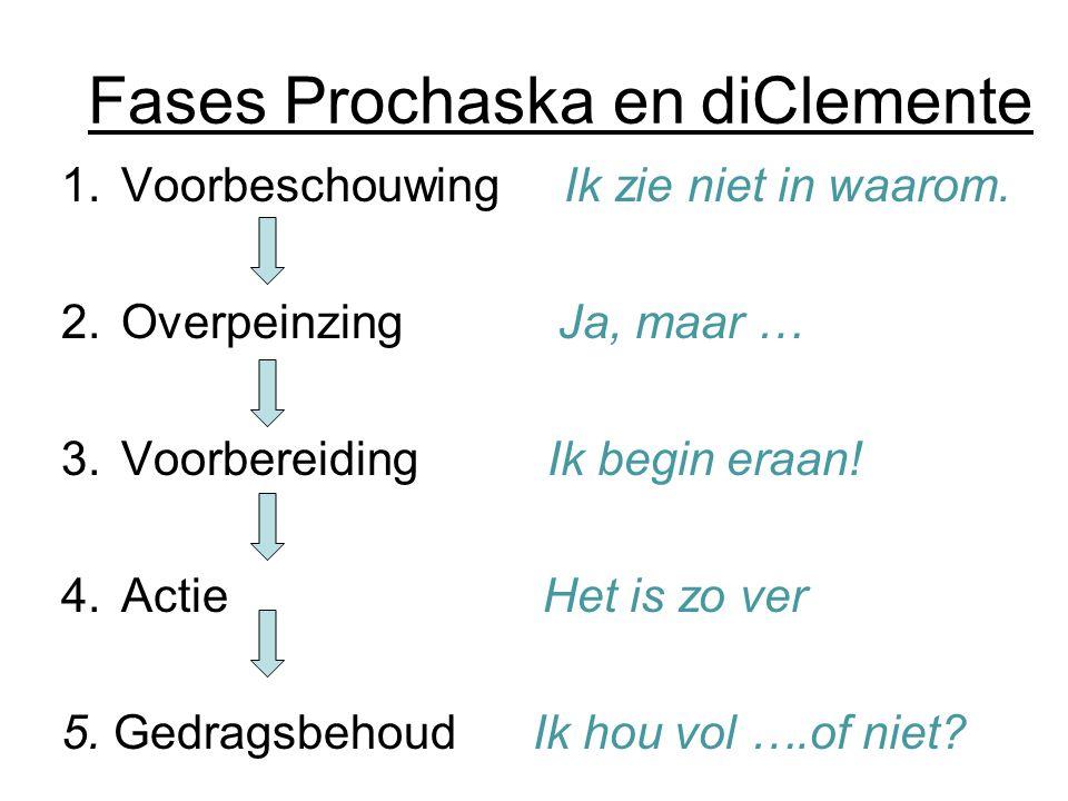 Fases Prochaska en diClemente