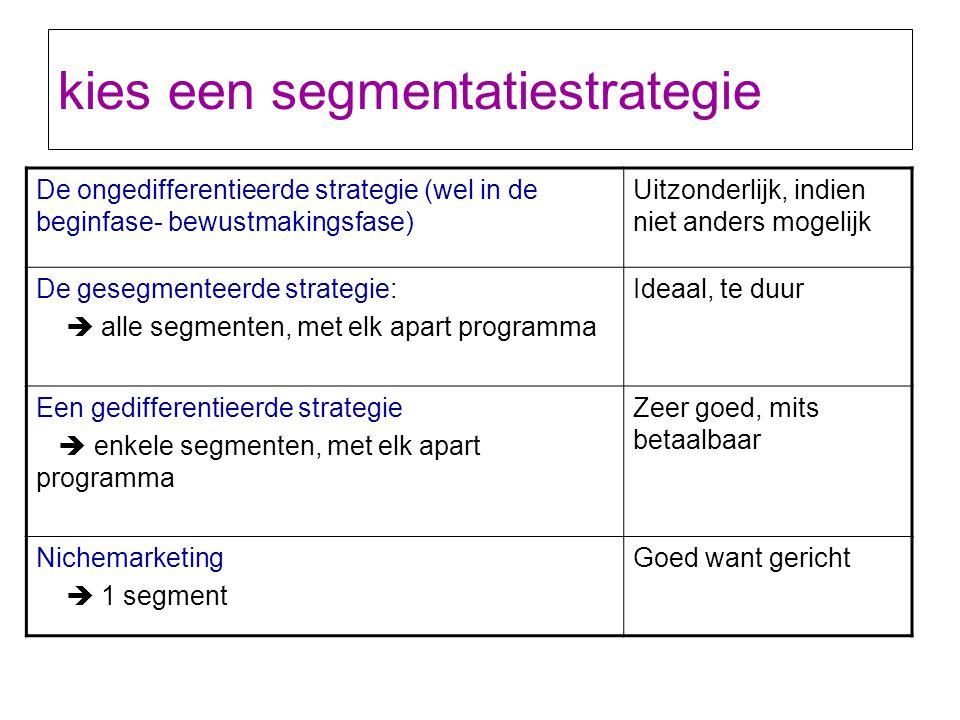 kies een segmentatiestrategie