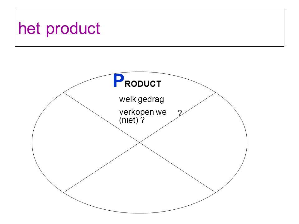 het product PRODUCT welk gedrag verkopen we (niet)