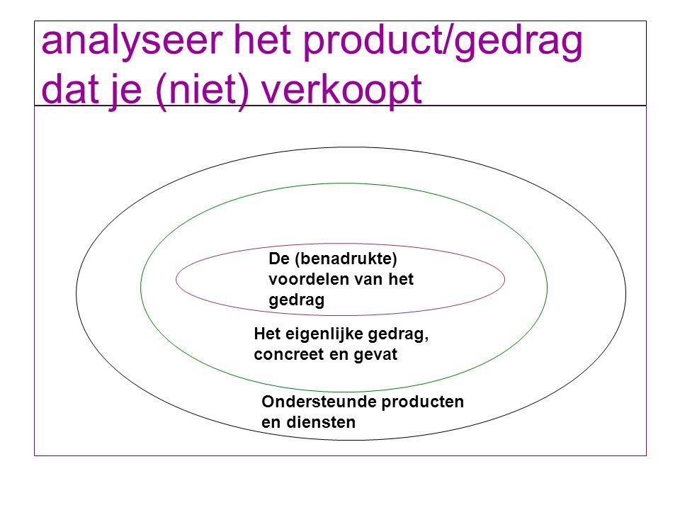 analyseer het product/gedrag dat je (niet) verkoopt