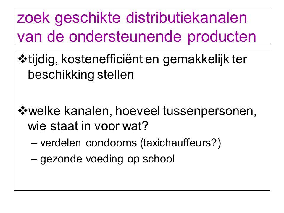 zoek geschikte distributiekanalen van de ondersteunende producten