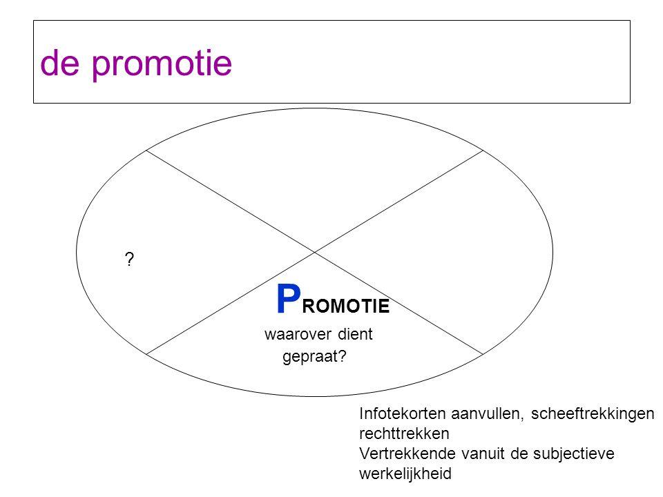 de promotie PROMOTIE waarover dient gepraat