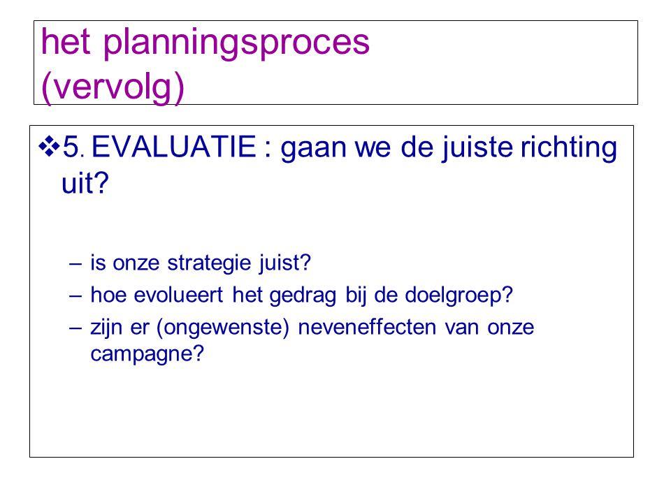 het planningsproces (vervolg)