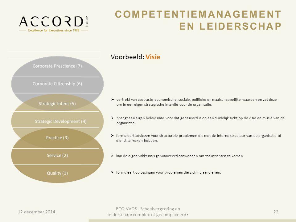 ECG-VVOS - Schaalvergroting en leiderschap: complex of gecompliceerd
