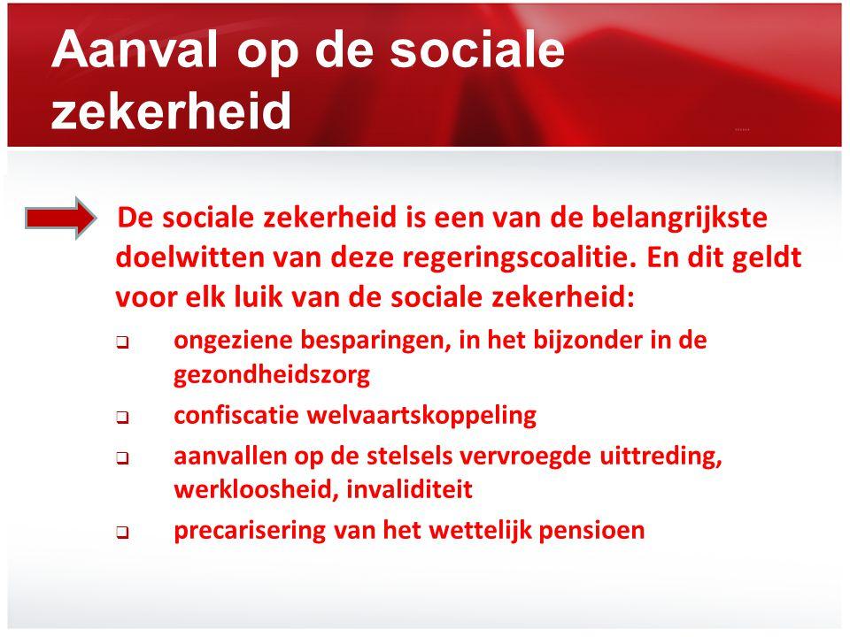 Aanval op de sociale zekerheid