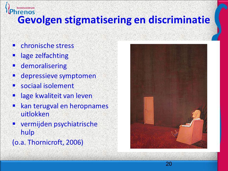 Gevolgen stigmatisering en discriminatie