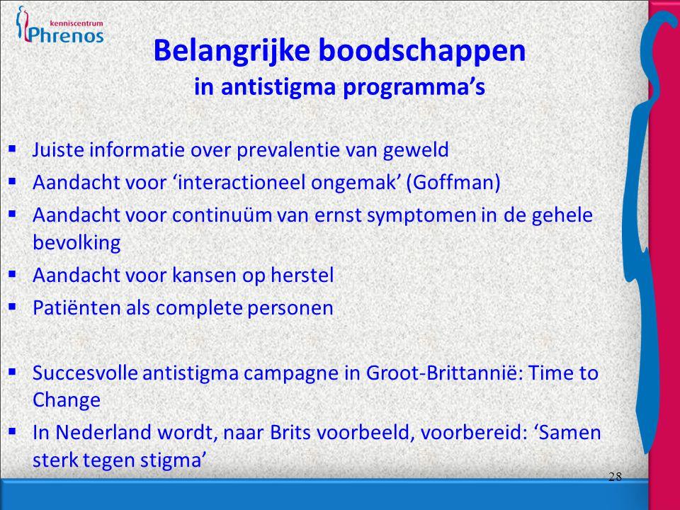 Belangrijke boodschappen in antistigma programma's