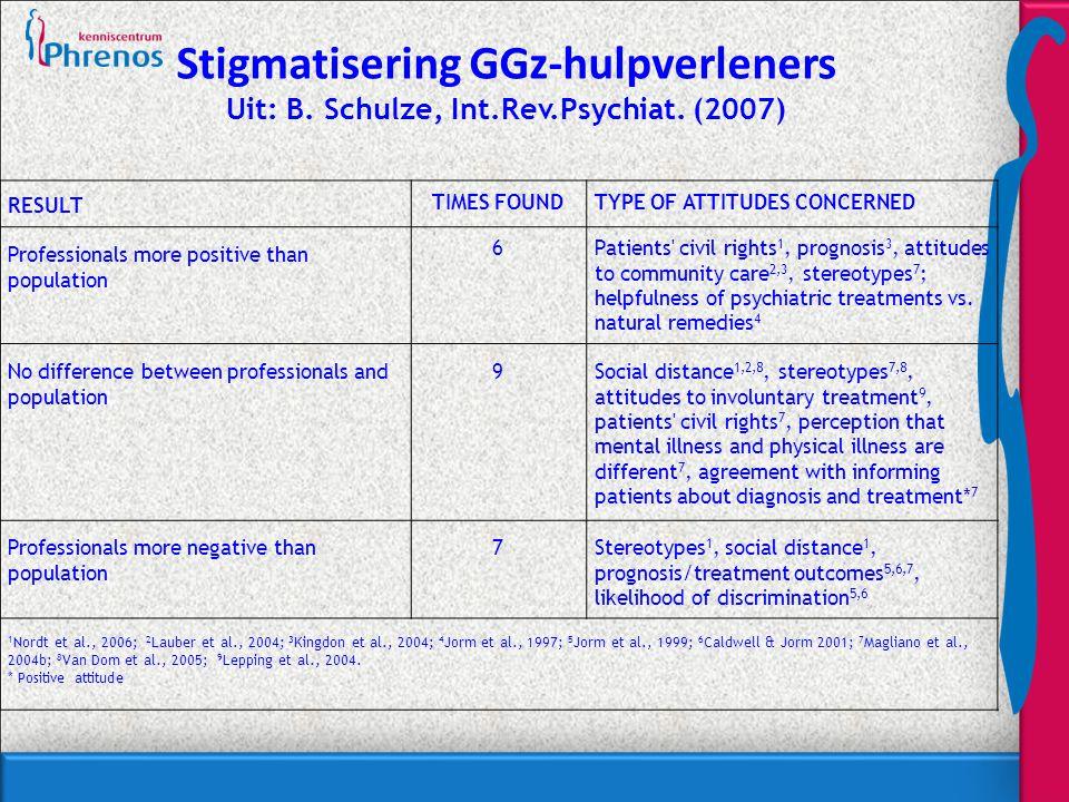 Stigmatisering GGz-hulpverleners Uit: B. Schulze, Int. Rev. Psychiat