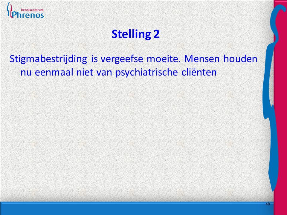 Stelling 2 Stigmabestrijding is vergeefse moeite. Mensen houden nu eenmaal niet van psychiatrische cliënten.