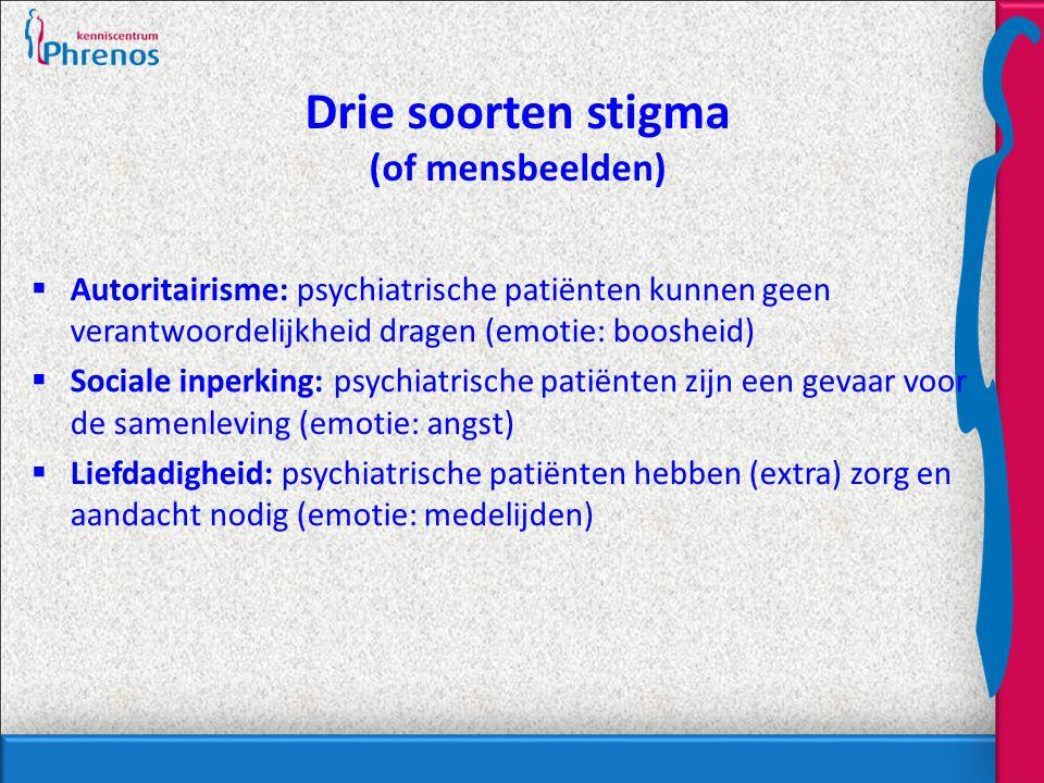 Drie soorten stigma (of mensbeelden)