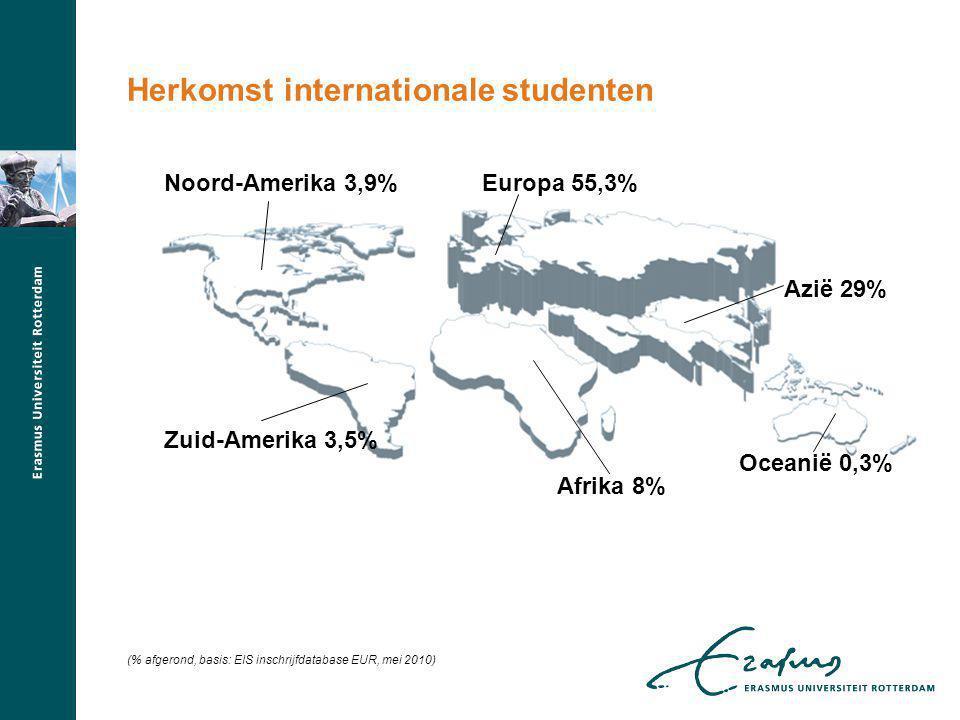 Herkomst internationale studenten