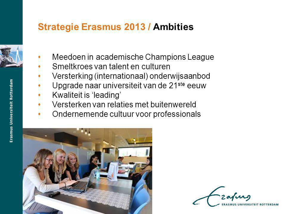 Strategie Erasmus 2013 / Ambities
