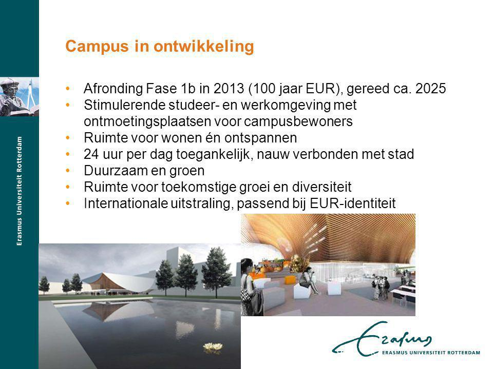 Campus in ontwikkeling