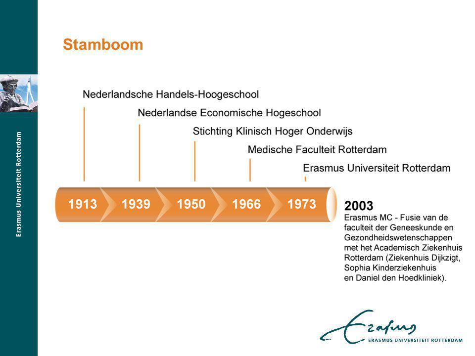 Stamboom Stamboom. In 1913 opgericht door Rotterdamse havenbaronnen en handelslieden ter meerdere bloei van stad en haven.